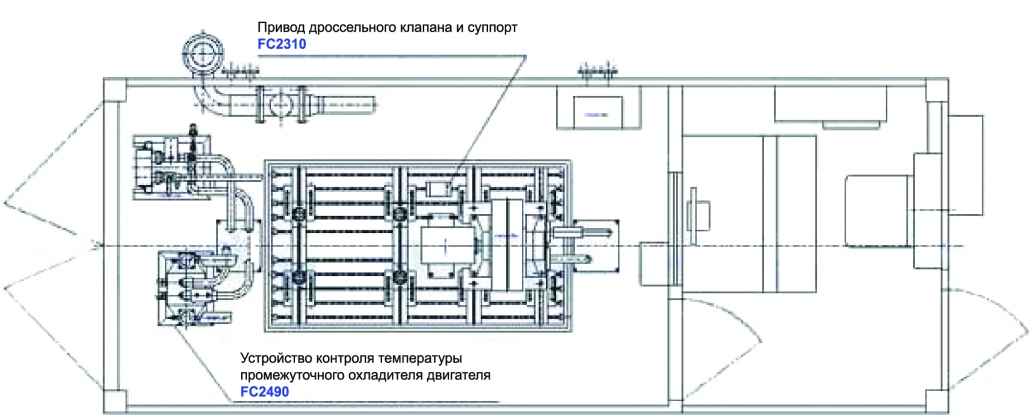 Engine Testing in Double-deck container 1_рус