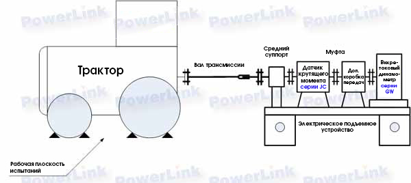 System Parts_картинка мех стенда_рус